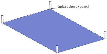 Grobabsteckungx